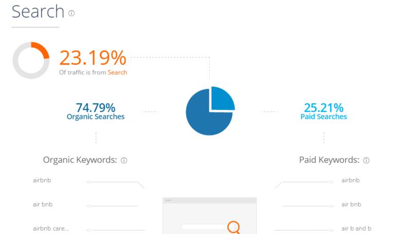 www.similarweb.com - Herramienta para conocer el tráfico y otras características de una web